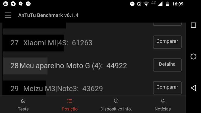 AnTuTu compara resultado do celular testado com o de outros telefones já avaliados (Foto: Thássius Veloso/TechTudo)