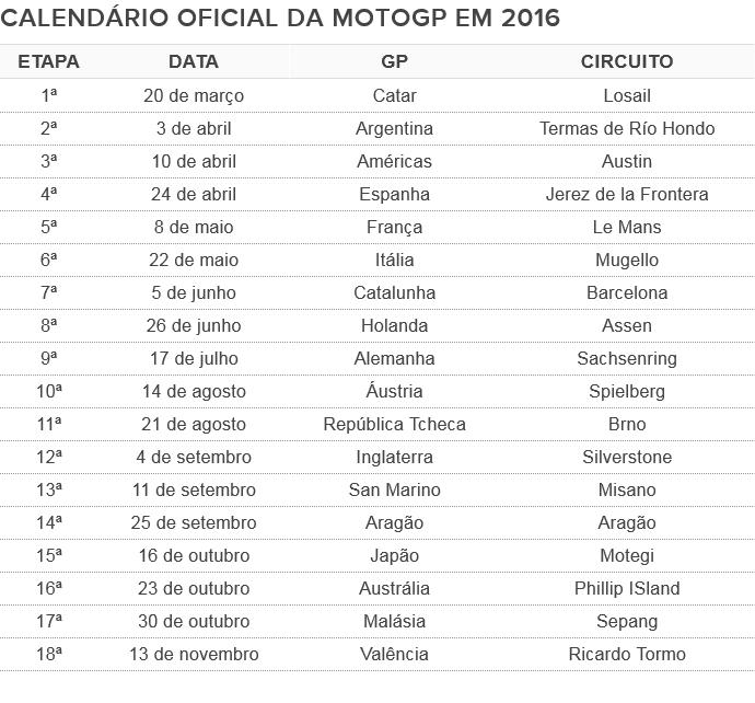 Moto Gp Calendario.Motogp Divulga Calendario Oficial Para 2016 Sai