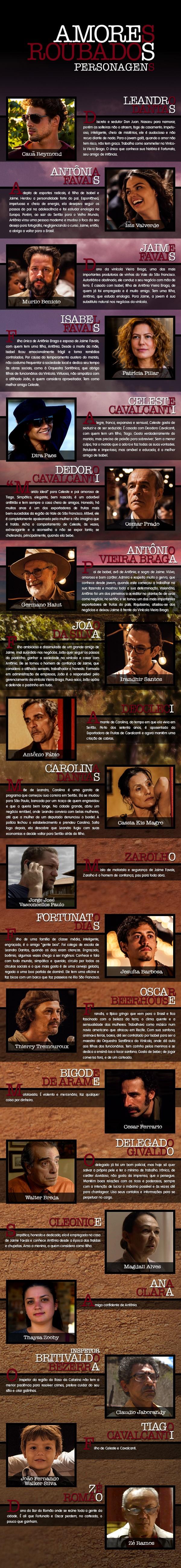Personagens de Amores Roubados (Foto: Amores Roubados/TV Globo)