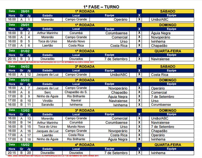 Tabela do Campeonato Sul-Mato-Grossense 2017 (Foto: Reprodução)