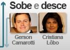 Camarotti e Cris Lôbo analisam quem ganha e quem perde em 2014 (Editoria de Arte/G1)