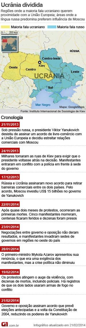 cronologia ucrânia vale esta 2 (Foto: 1)