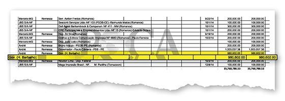 Planilha da JBS aponta pagamento de propina para Helder Barbalho, ministro da Integração (Foto: Reprodução)