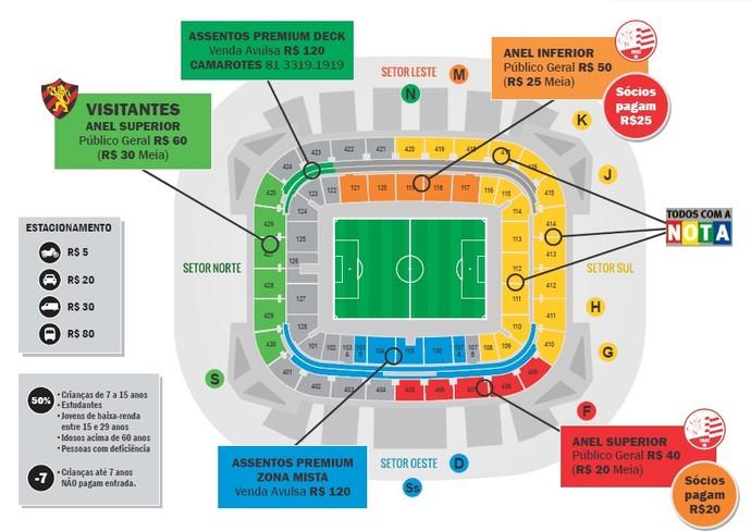 Ingressos para clássico entre Náutico e Sport na Arena PE já estão à ... 7e0c4af141b82