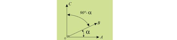 Ângulos adjacentes e complementares (Foto: Colégio Qi)