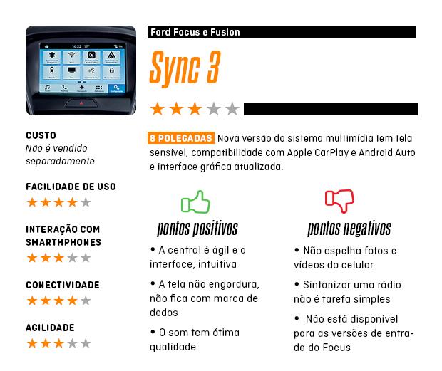 Teste de Central Multimídia: Ford Sync 3 (Foto: Autoesporte)