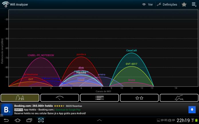 Print da tela do aplicativo Wi-Fi Analyze (Foto: Reprodução/Daniel Ribeiro)