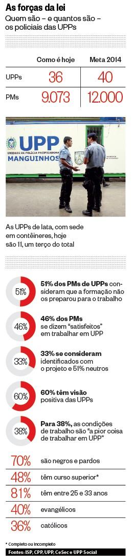 As forças da lei (Foto:  Thiago Lara/Ag. O Dia)