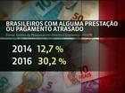 Número de brasileiros que se endividaram praticamente triplicou
