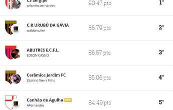 Liga GE SE: CS Sergipe aposta em Sport, Ponte, Fla e Flu, e vence rodada
