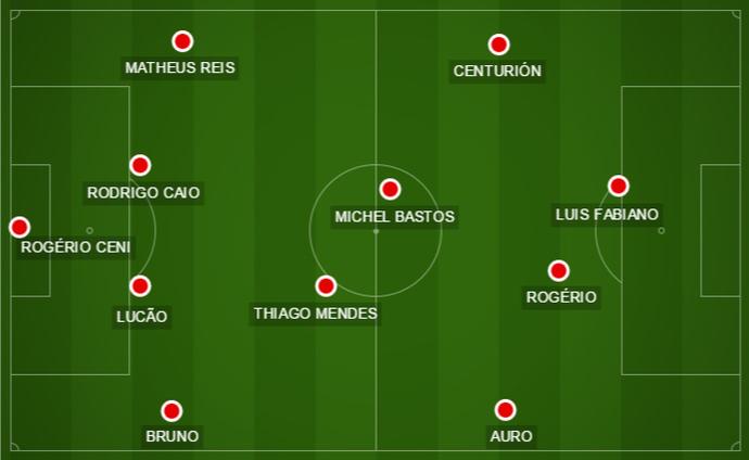 Treinador sacou até Pato e deixou o time mais ofensivo, apostando nas laterais do campo (Foto: GloboEsporte.com)