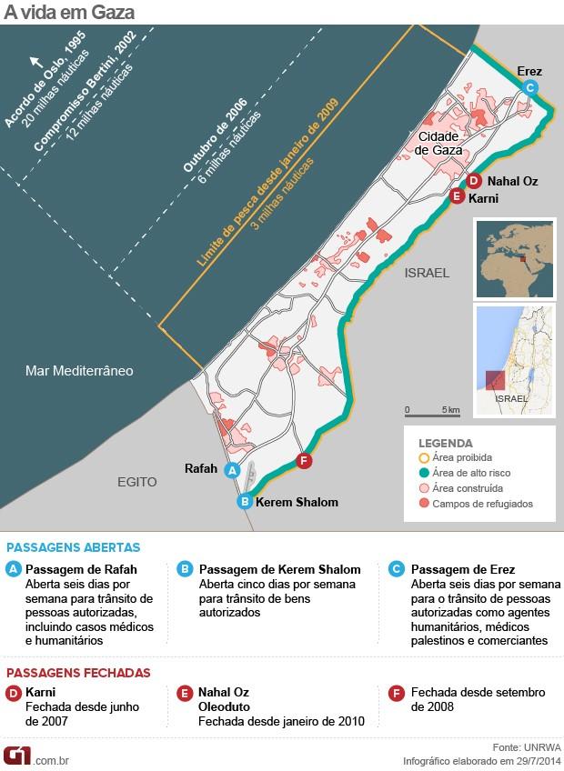 mapa a vida em gaza (Foto: Arte/G1)