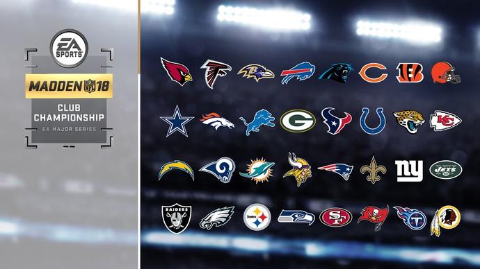 Madden NFL Club Championship (Foto: Divulgação / EA)