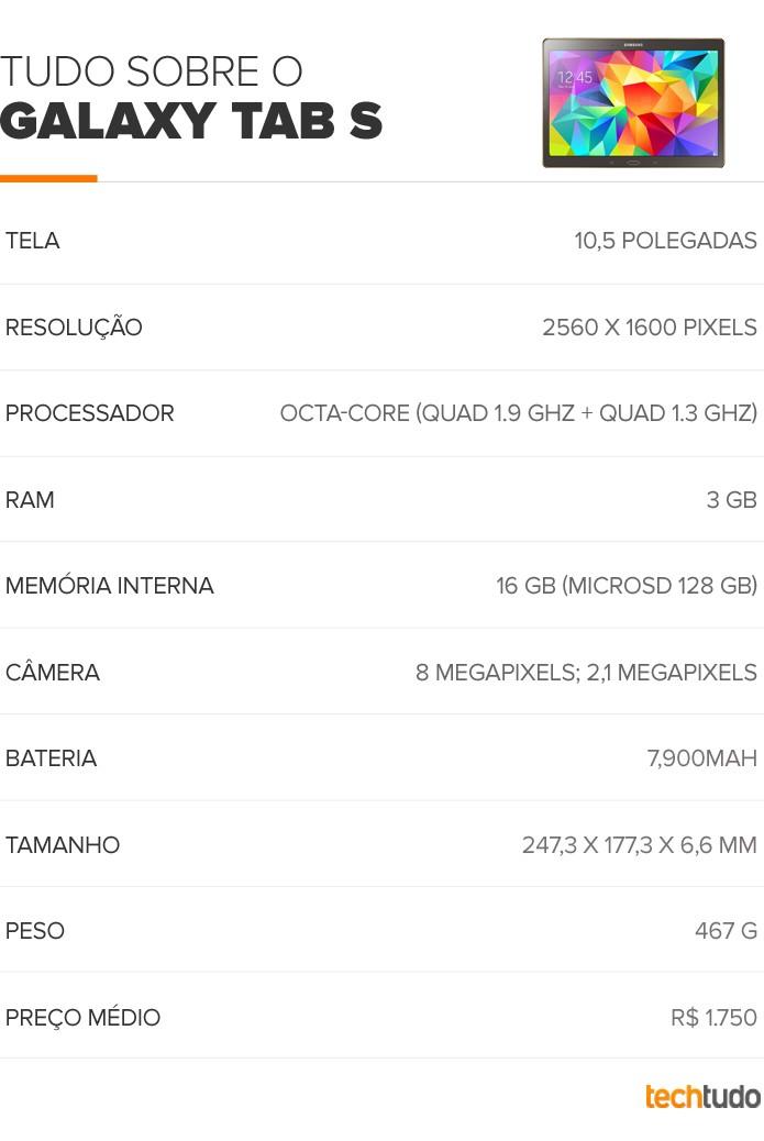 Tabela de configurações do Galaxy Tab S (Foto: Arte/TechTudo)