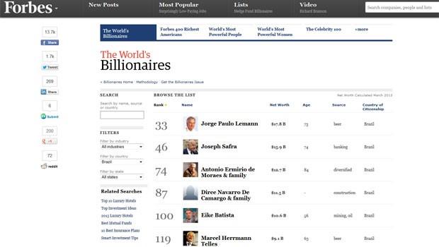 Jorge Paulo Lemann é o brasileiro melhor colocado na lista da Forbes (Foto: Reprodução)