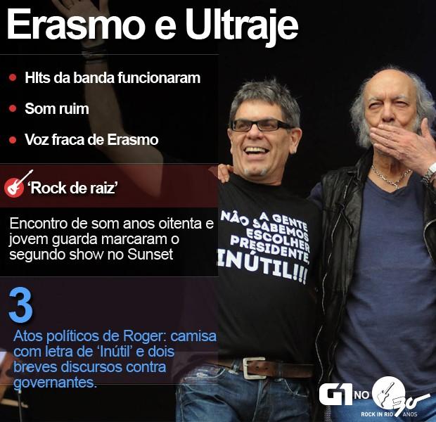 Cartela Erasmo Carlos e Ultraje a Rigor (Foto: Alexandre Durão / G1)