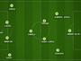 Zaga brasileira, joia perdida e craque malinês: a seleção do Mundial Sub-20