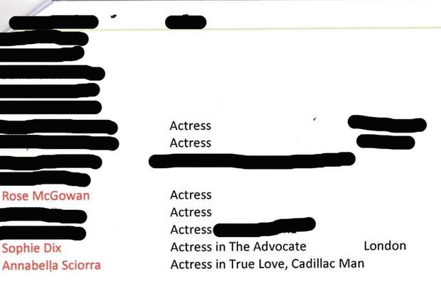 Trecho da lista de Weinstein (Foto: Reprodução/The Guardian)