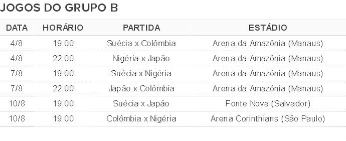 tabela jogos grupo b olimpiada futebol (Foto: Globoesporte.com)