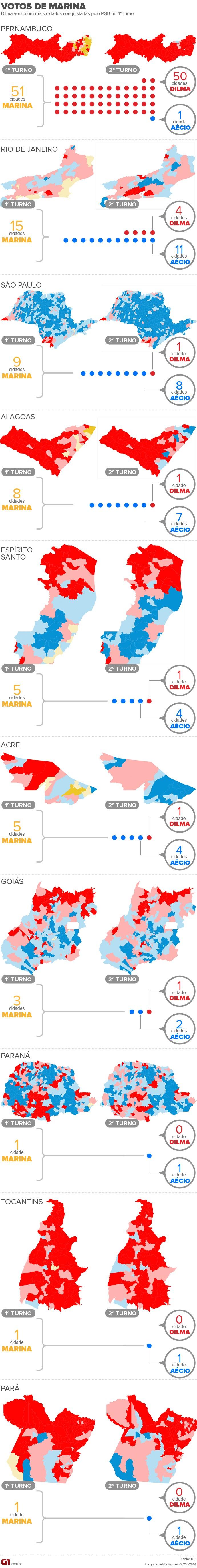 mapa votos marina