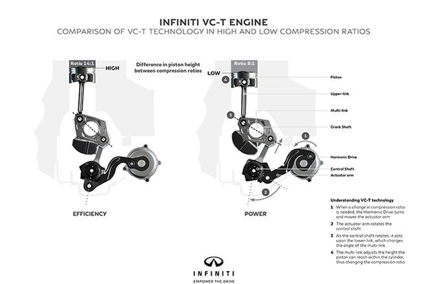 Infiniti VC-T engine (Foto: Divulgação)