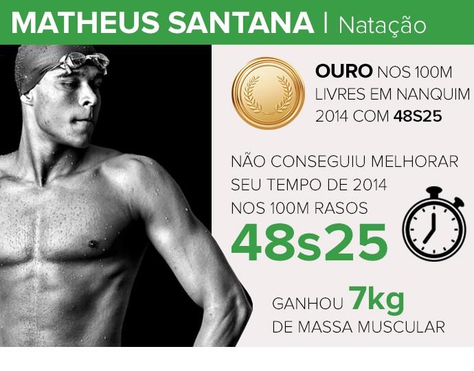 Matheus-Santana--NANQUIM-002 b (Foto: infoesporte)