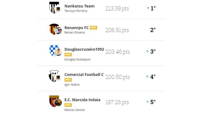 Cartola FC Liga GE EPTV (Foto: Reprodução/Cartola FC)