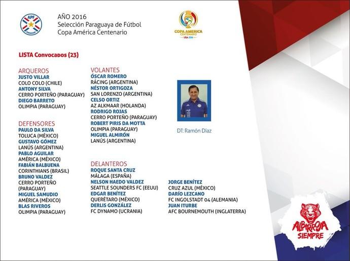 Lista 23 Paraguai Copa América (Foto: Reprodução / Twitter)