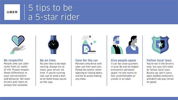 Dicas da Uber para ser um bom passageiro (Foto: Uber)