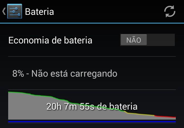 Demonstrativo da bateria do Moto G (Foto: Reprodução)