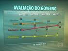 Ibope divulga pesquisa sobre avaliação do governo Dilma