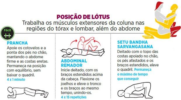 Posição de Lotus (Foto: Daniel das Neves)