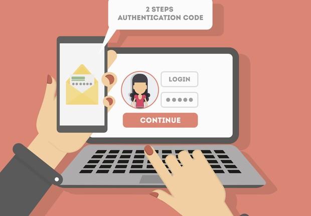 Para aumentar a proteção do ambiente digital da empresa, um caminho é instituir um rigoroso processo de autenticações (Foto: Thinkstock)