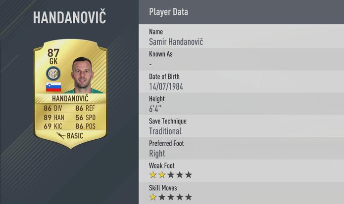 Fifa 17: Handanovic subiu de 84 para 87 (Foto: Divulgação/EA)