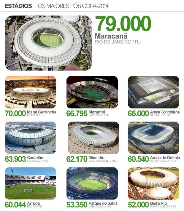 info maiores estádios - 2 (Foto: arte esporte)