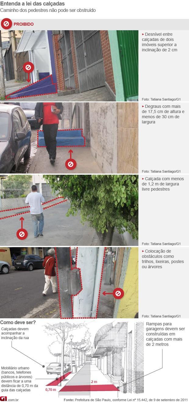 afd7c38d2 G1 - Irregularidades em calçadas geram média de 13 multas por dia em ...
