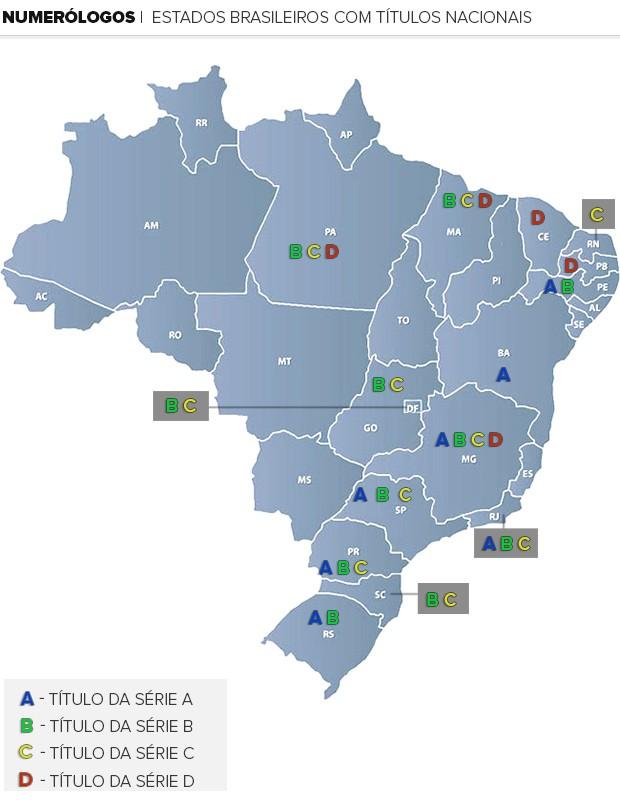 INFO numerólogos Títulos Brasil