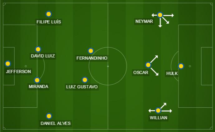 Campinho Seleção com Neymar 2 (Foto: GloboEsporte.com)