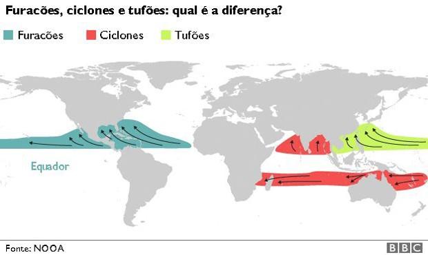 Furacões, ciclones e tufões (Foto: BBC)