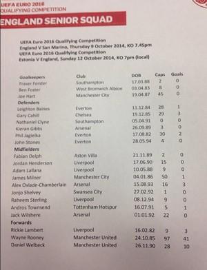 Welbeck aparece como jogador do manchester United (Foto: Reprodução)
