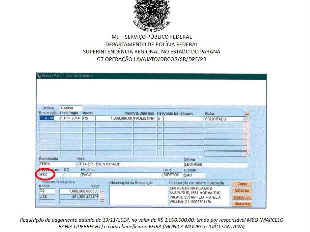 Lava Jato diz que tabela afirma que Marcelo Odebrecht pediu paragamento para João Santana e Monica Moura (Foto: Reprodução)
