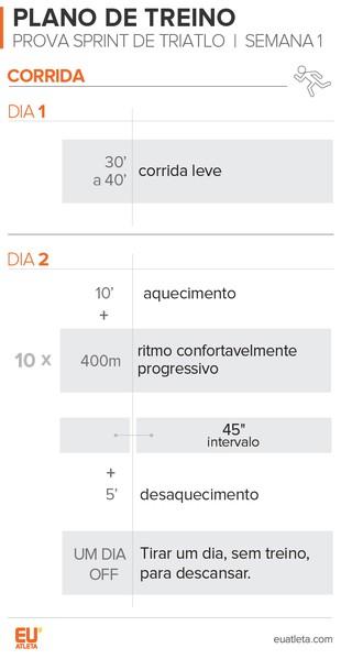 Euatleta Prova sprint de triatlo_Corrida_1 (Foto: Eu Atleta | Arte Info)
