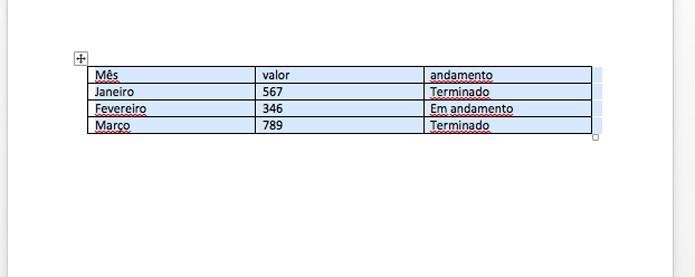 Tabela selecionada (Foto: Reprodução/André Sugai)