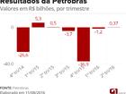 Conselho da Petrobras aprova venda da refinaria NSS no Japão