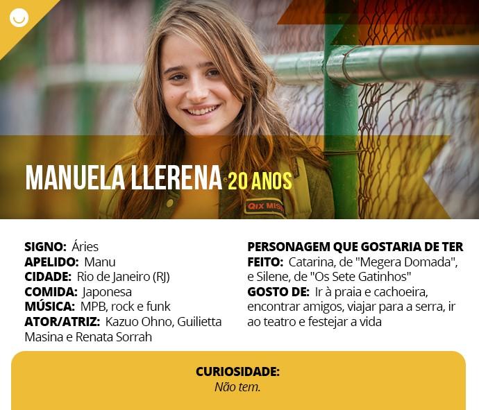 Card com informações curiosas de Manuela Llerena (Foto: Gshow)