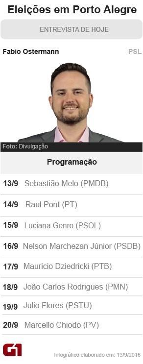 Fabio Ostermann é candidato pelo PSL (Foto: Arte/G1)