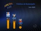 Ibope divulga primeiros números da corrida eleitoral em Rondonópolis, MT