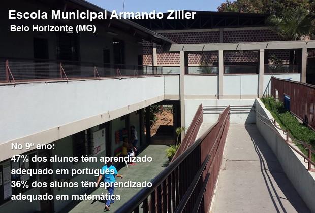 Escola municipal Armando Ziller, em Belo Horizonte (Foto: Pesquisa Excelência com Equidade)