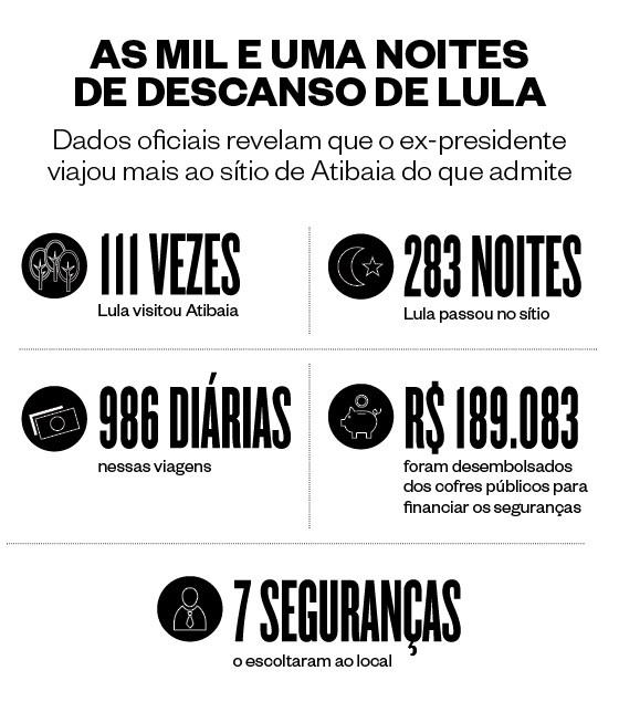 As mil e uma noite do descanso de Lula  (Foto: Época )