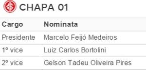 Tabela Marcelo Medeiros Inter (Foto: Reprodução)